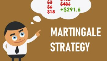 Martingale strategy on binary options